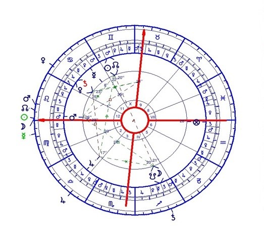 sinastriatrump-eclisse